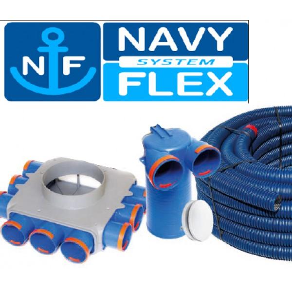 Энергосберегающая приточно-вытяжная установка с рекуперацией тепла и влаги NavyFlex