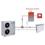 Тепловые насосы, мультизональные системы Производитель тепловых насосов Mycond