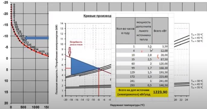 Обзор решений СТС моноблок или сплит, с рекуперацией. Воздушный или грунтовый.
