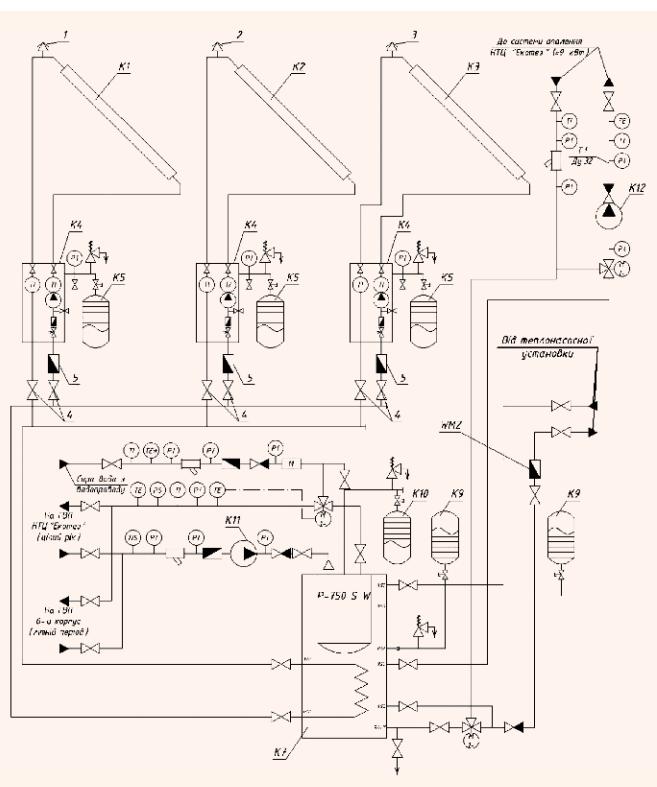 Схема экспериментальной установки исследования производительности различных типов солнечных коллекторов