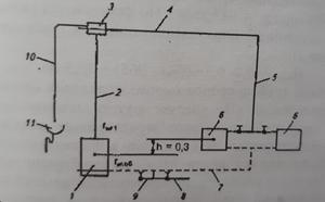 Квартирная система водяного отопления с естественной циркуляцией теплоносителя