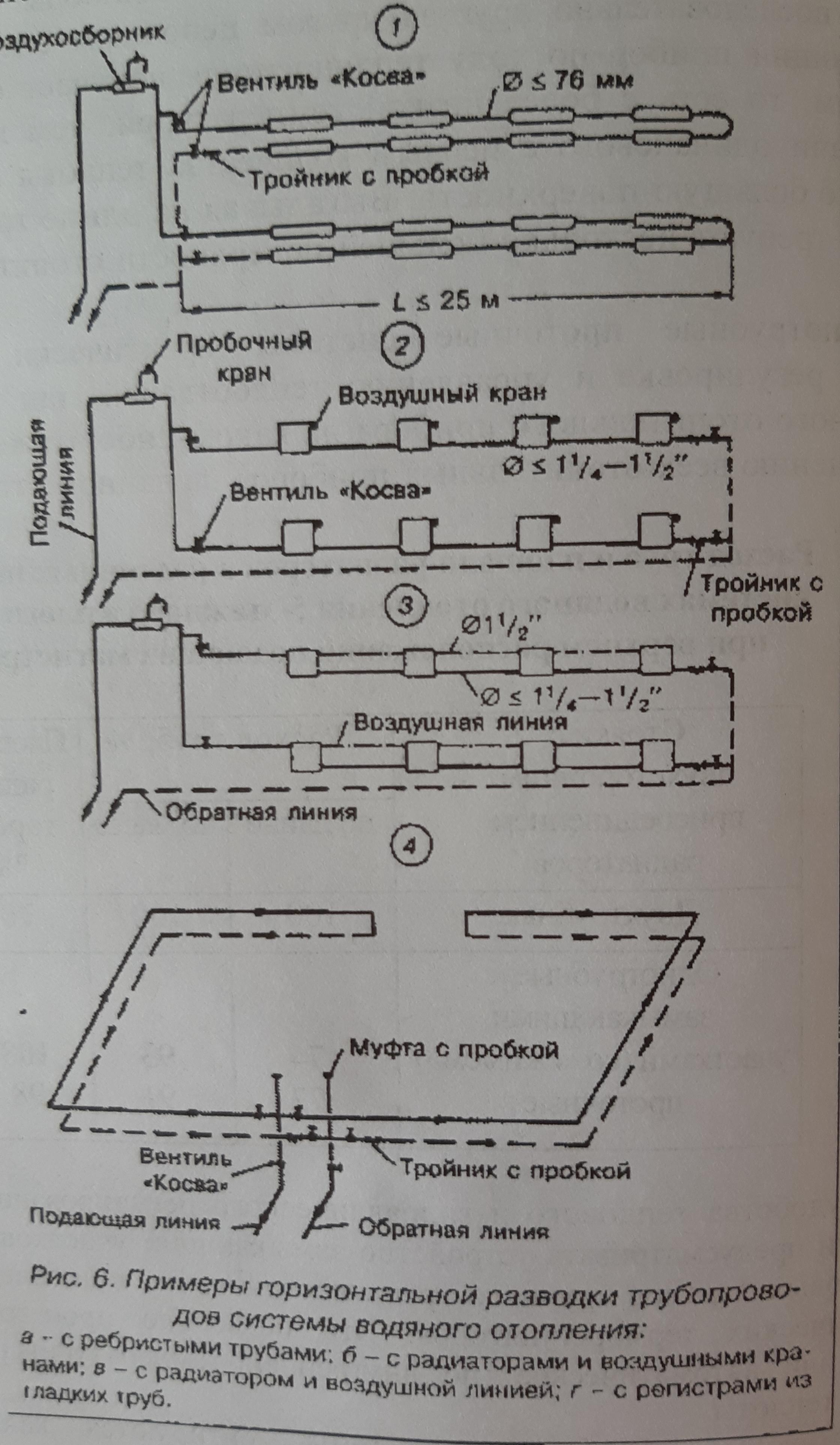 Примеры горизонтальной разводки трубопроводов системы водяного отопления