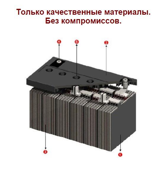 Аккумуляторы для солнечных станций