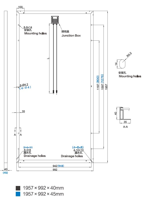 Размеры панели Akcome 60