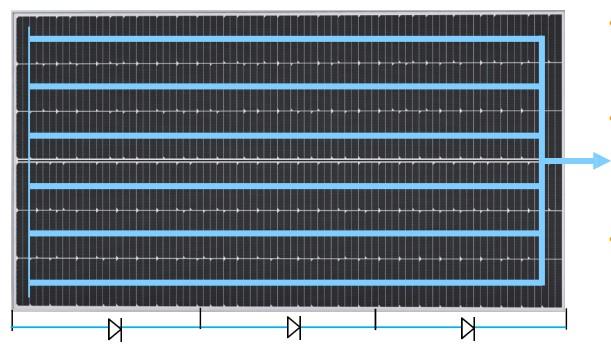 Параллельная архитектура соединения ячеек в SunPower