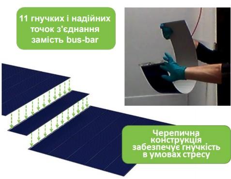 Черепичная конструкция модуля обеспечивает гибкость в условиях стресса