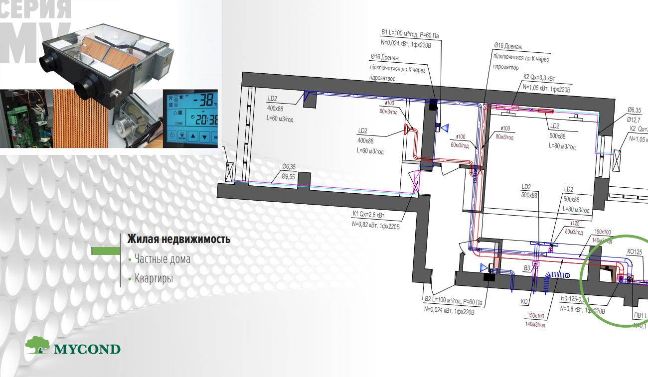Приточно-вытяжные установки с рекуперацией для частных домов и квартир в Николаеве