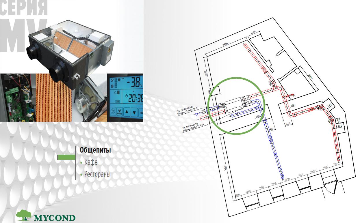 Приточно-вытяжные установки с рекуперацией для кафе и ресторанов Николаеве
