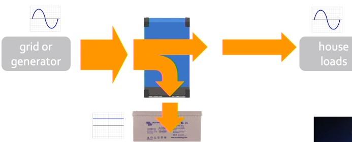 MultiPlus схема работы