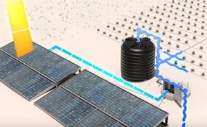 солнечные станции для автономного орошения