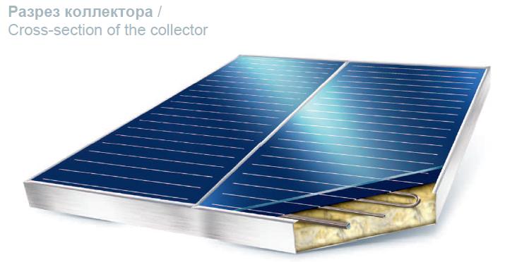 Солнечный коллектор увеличенной площади в разрезе