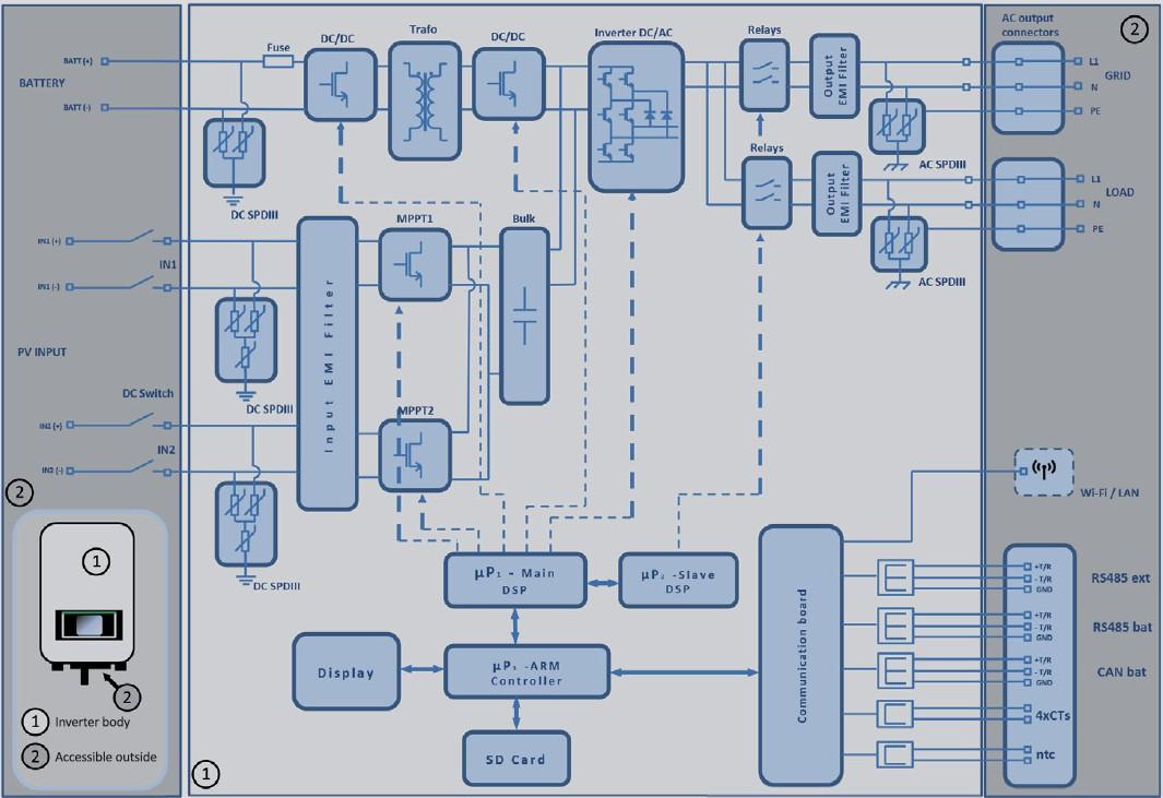 Azzurro HYD ES 6000 блок схема