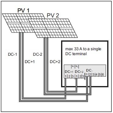 Подключение двух полей солнечного модуля к инвертору с несколькими средствами отслеживания MPP