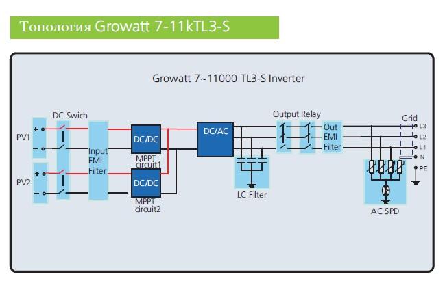 Топология Growatt 10000TL3-S