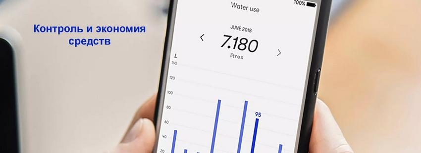 Phyn Plus позволяет контролировать расходы и экономить